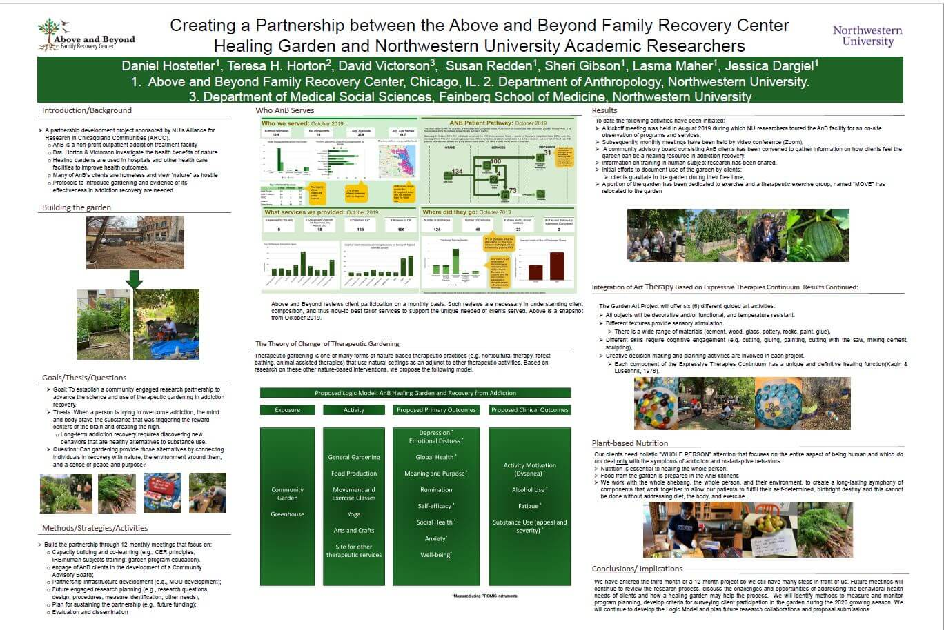 Creating a partnership between Above and Beyond Fanily recovery Center and Healing Garden